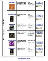 Condom Size Chart