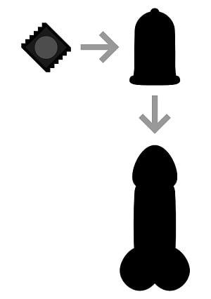how-to-put-on-a-condom